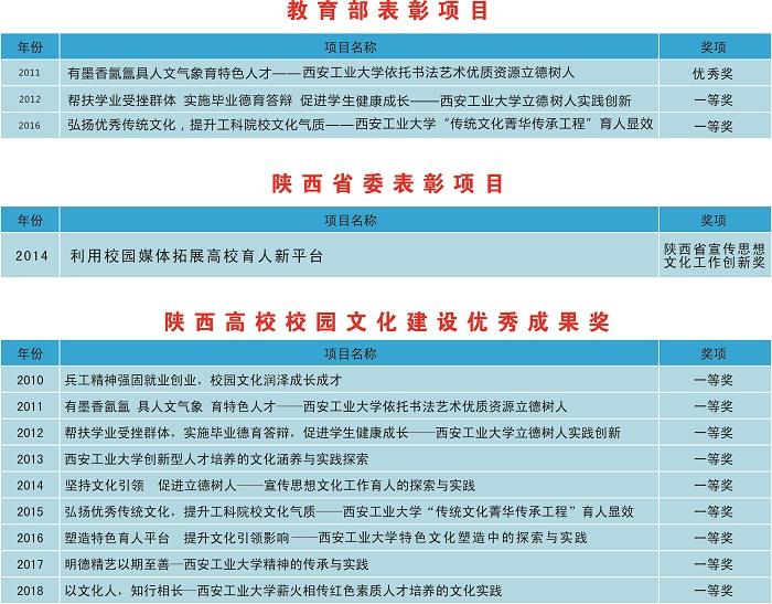 http://www.xatu.cn/__local/3/8A/4A/5F21FED9728F93AF00F21359B1C_0CC751D7_26C80.jpg?e=.jpg